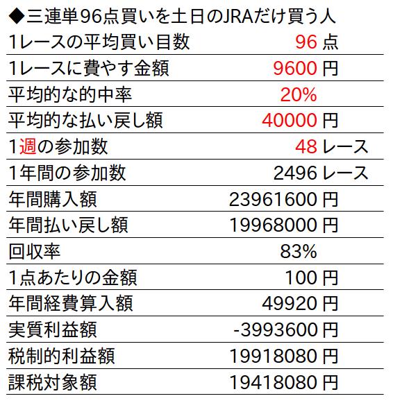 馬券税金額計算表5